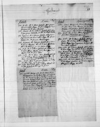 Recueil de notes généalogiques sur les familles du Berry - Lettre G / Paulin Riffé | Riffé, Paulin. Auteur