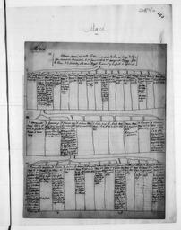 Recueil de notes généalogiques sur les familles du Berry - Lettre M / Paulin Riffé | Riffé, Paulin. Auteur