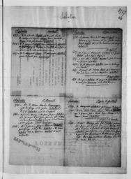 Recueil de notes généalogiques sur les familles du Berry - Lettre S / Paulin Riffé | Riffé, Paulin. Auteur